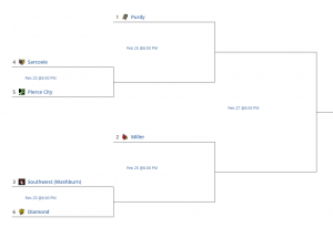 BBB DISTRICT PREVIEW: CLASS 3, DISTRICT 12